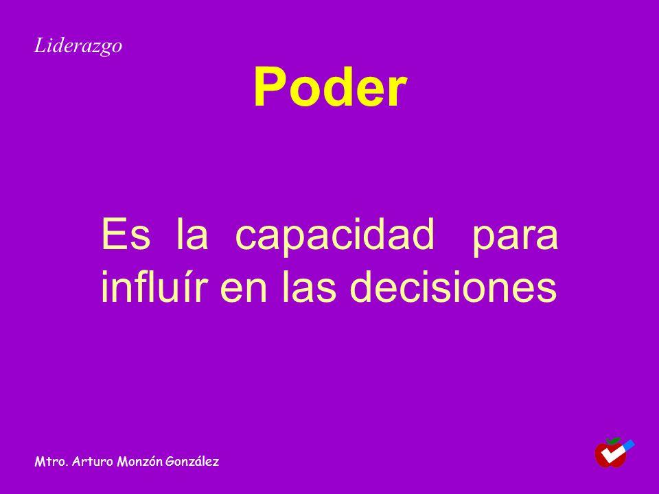 Poder Es la capacidad para influír en las decisiones Liderazgo