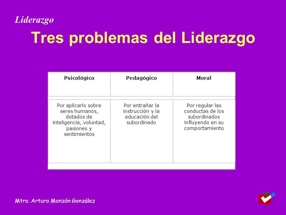 Tres problemas del Liderazgo