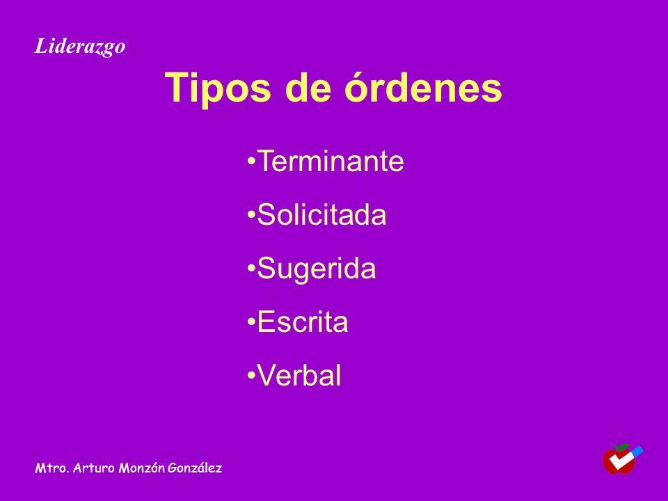 Tipos de órdenes Terminante Solicitada Sugerida Escrita Verbal