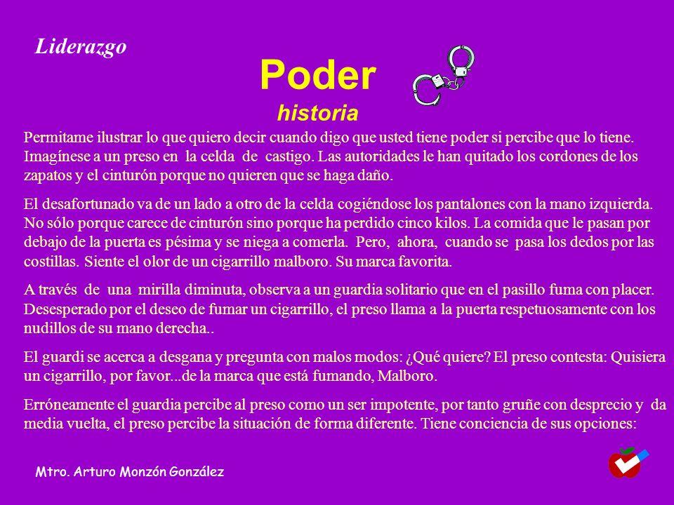 Poder historia Liderazgo