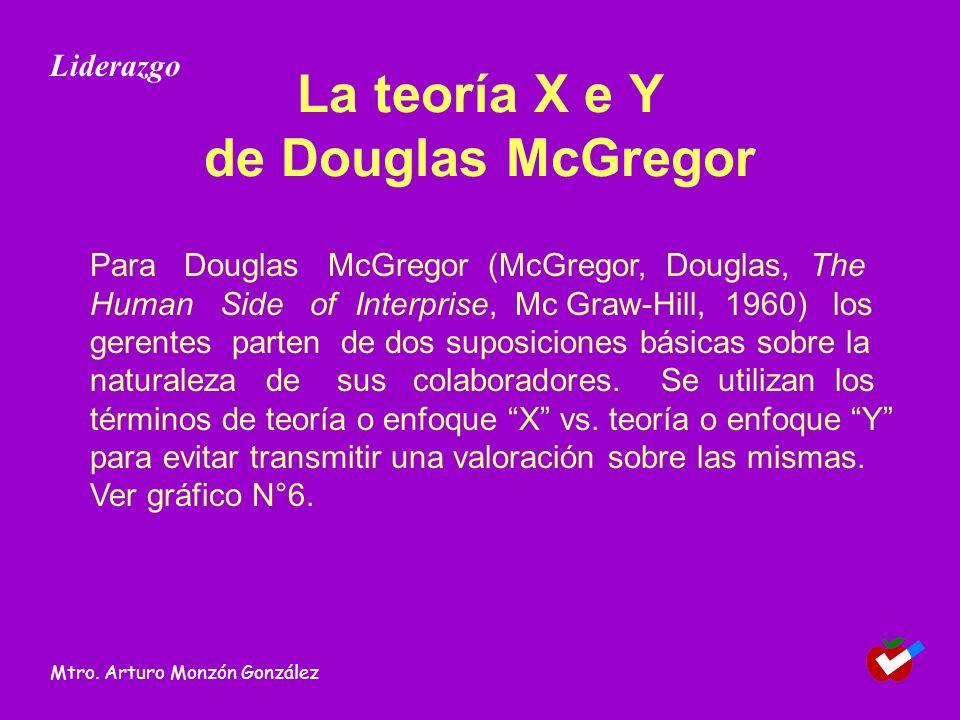La teoría X e Y de Douglas McGregor