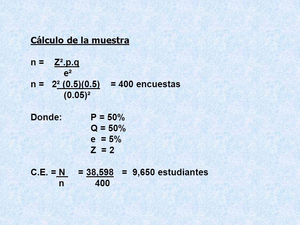 Cálculo de la muestra n = Z². p. q e² n = 2² (0. 5)(0