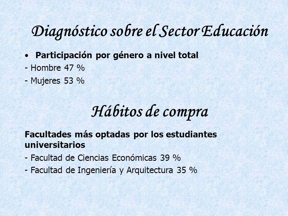 Diagnóstico sobre el Sector Educación