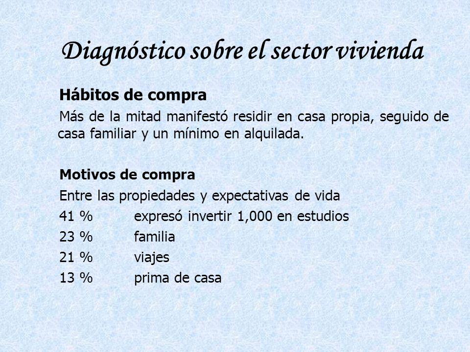 Diagnóstico sobre el sector vivienda