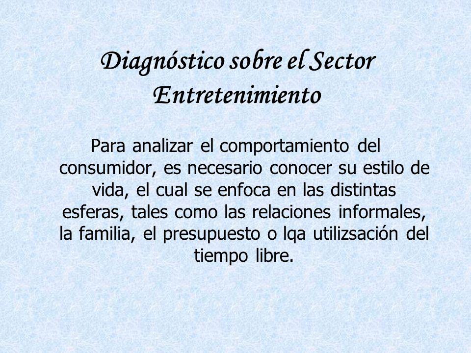 Diagnóstico sobre el Sector Entretenimiento