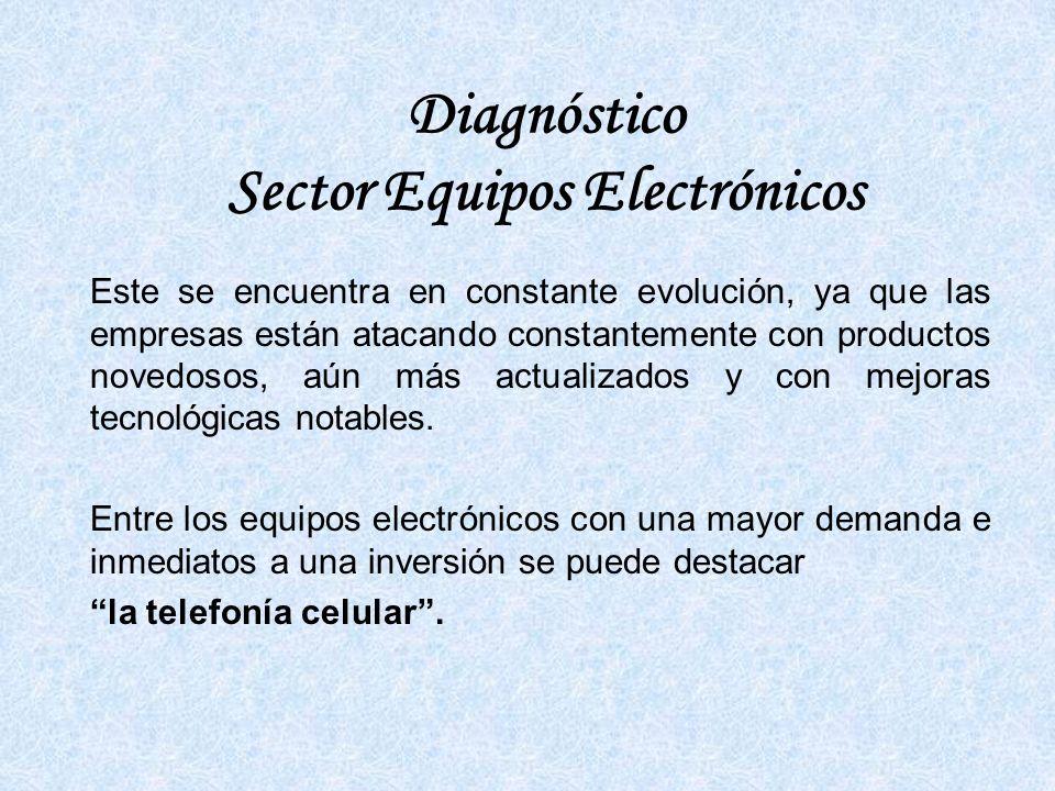 Diagnóstico Sector Equipos Electrónicos