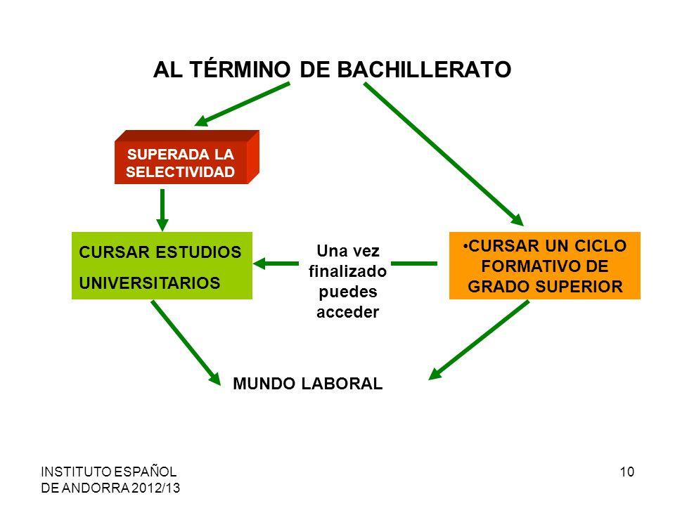 AL TÉRMINO DE BACHILLERATO