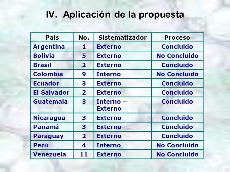 IV. Aplicación de la propuesta