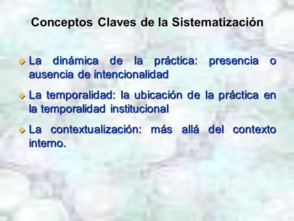 Conceptos Claves de la Sistematización