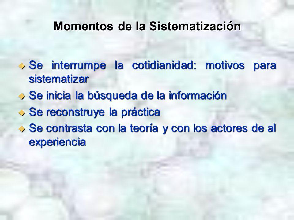 Momentos de la Sistematización