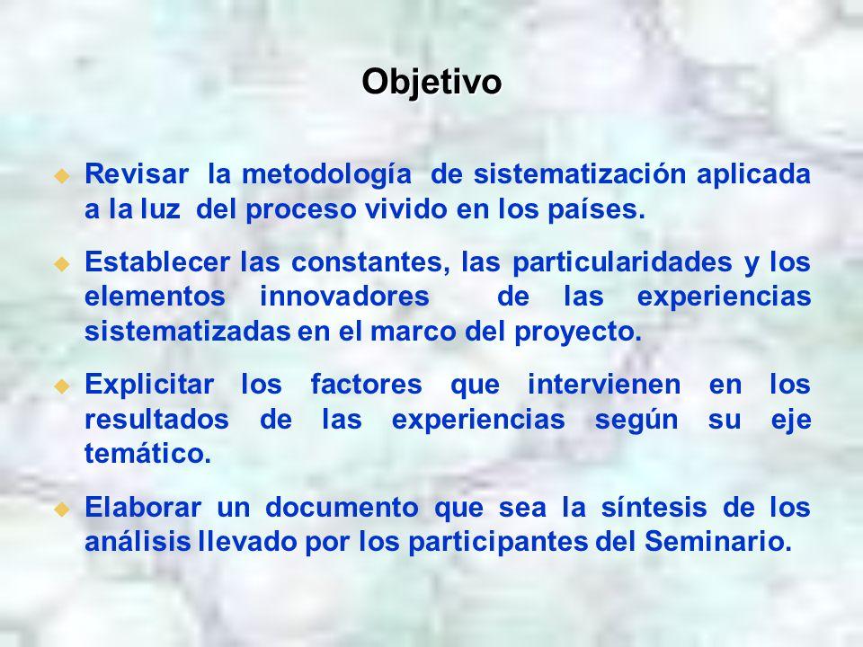 Objetivo Revisar la metodología de sistematización aplicada a la luz del proceso vivido en los países.