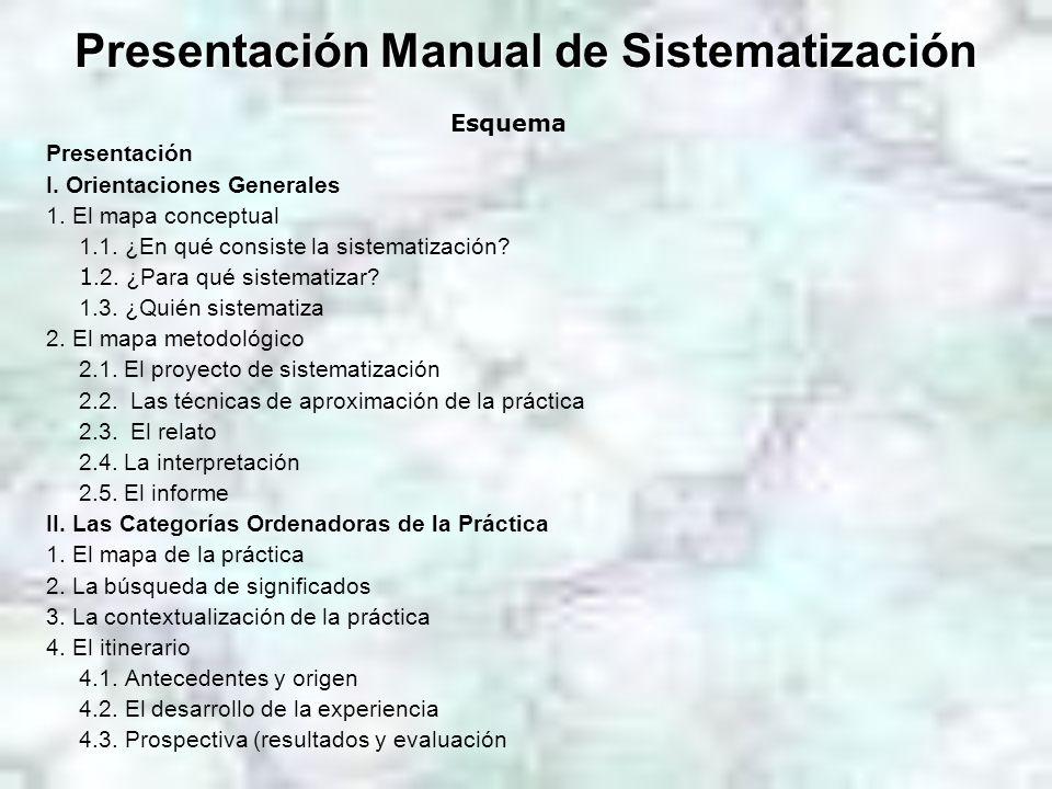 Presentación Manual de Sistematización
