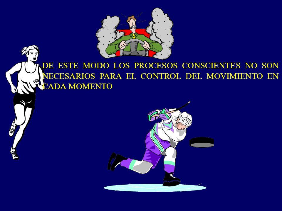 DE ESTE MODO LOS PROCESOS CONSCIENTES NO SON NECESARIOS PARA EL CONTROL DEL MOVIMIENTO EN CADA MOMENTO