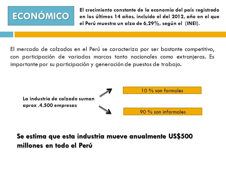 El crecimiento constante de la economía del país registrado en los últimos 14 años, incluido el del 2012, año en el que el Perú muestra un alza de 6,29%, según el (INEI).