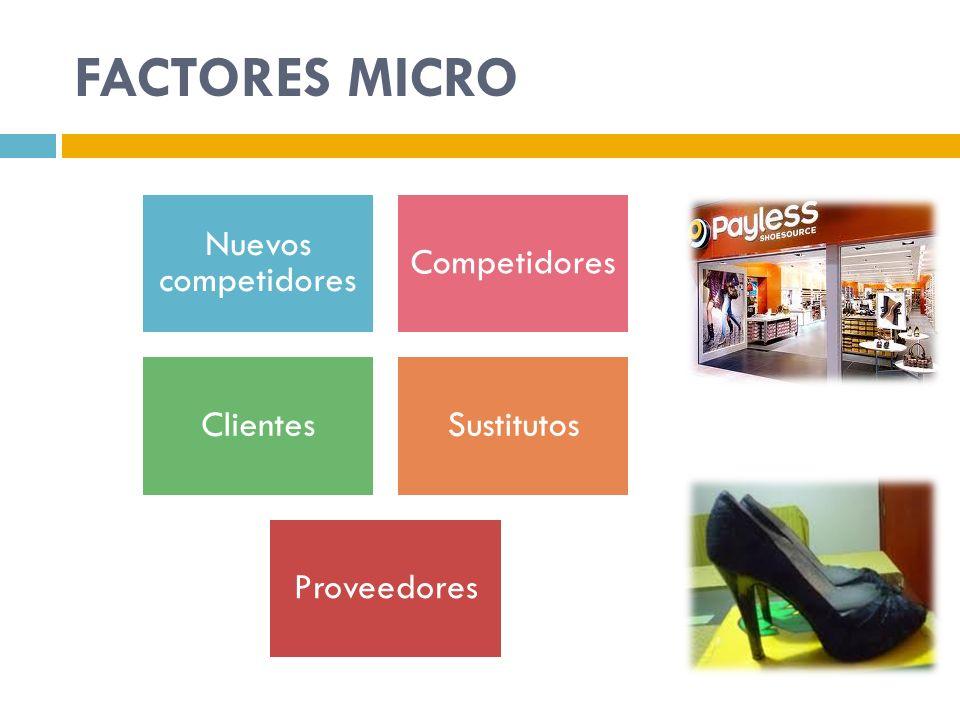 FACTORES MICRO Nuevos competidores Competidores Clientes Sustitutos