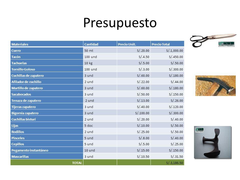 Presupuesto Materiales Cantidad Precio Unit. Precio Total Cuero 50 mt