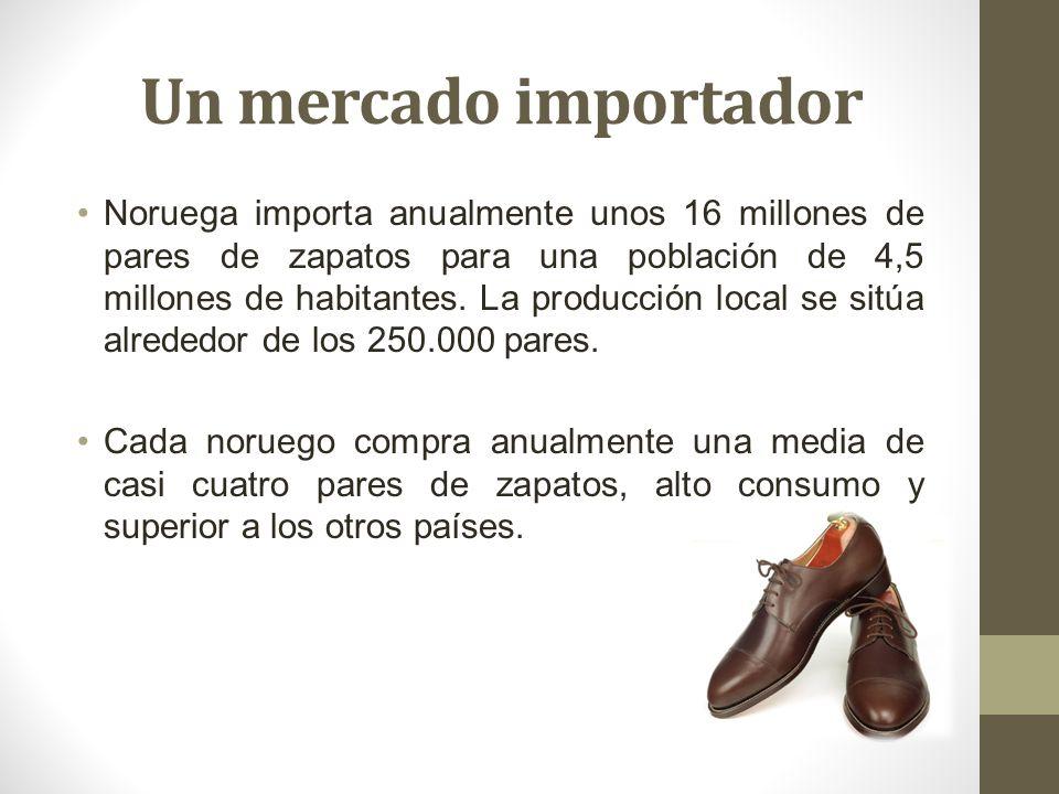 Un mercado importador