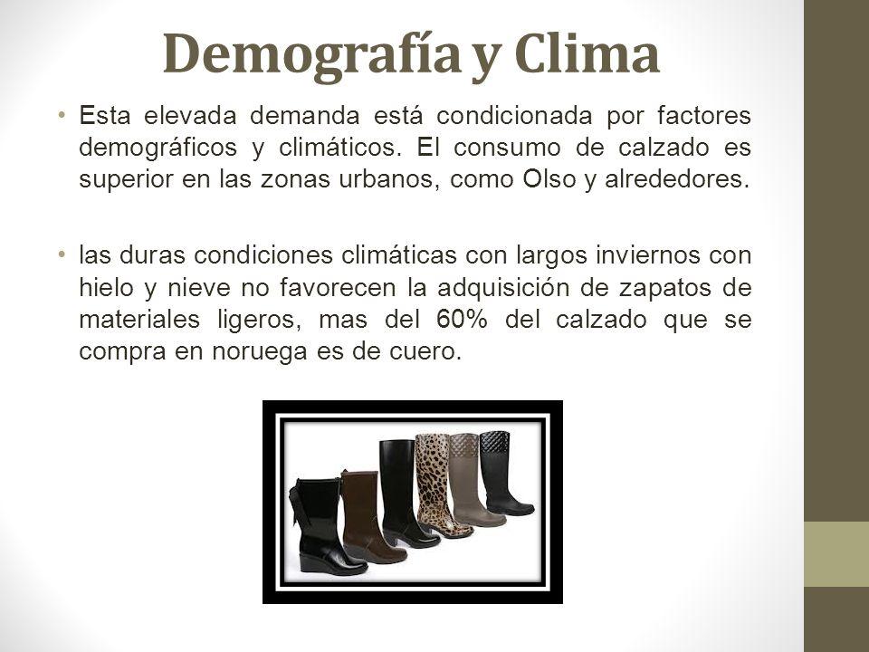 Demografía y Clima