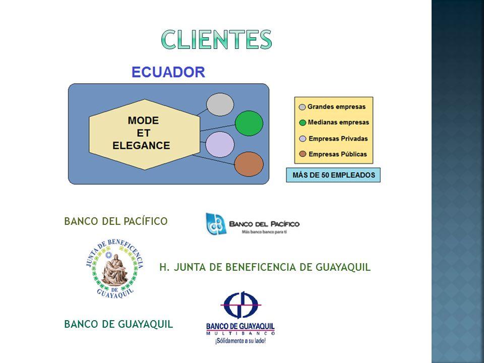 CLIENTES BANCO DEL PACÍFICO H. JUNTA DE BENEFICENCIA DE GUAYAQUIL