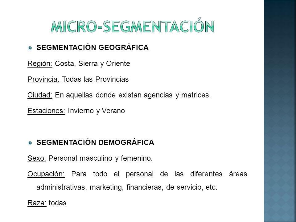 MICRO-SEGMENTACIÓN SEGMENTACIÓN GEOGRÁFICA