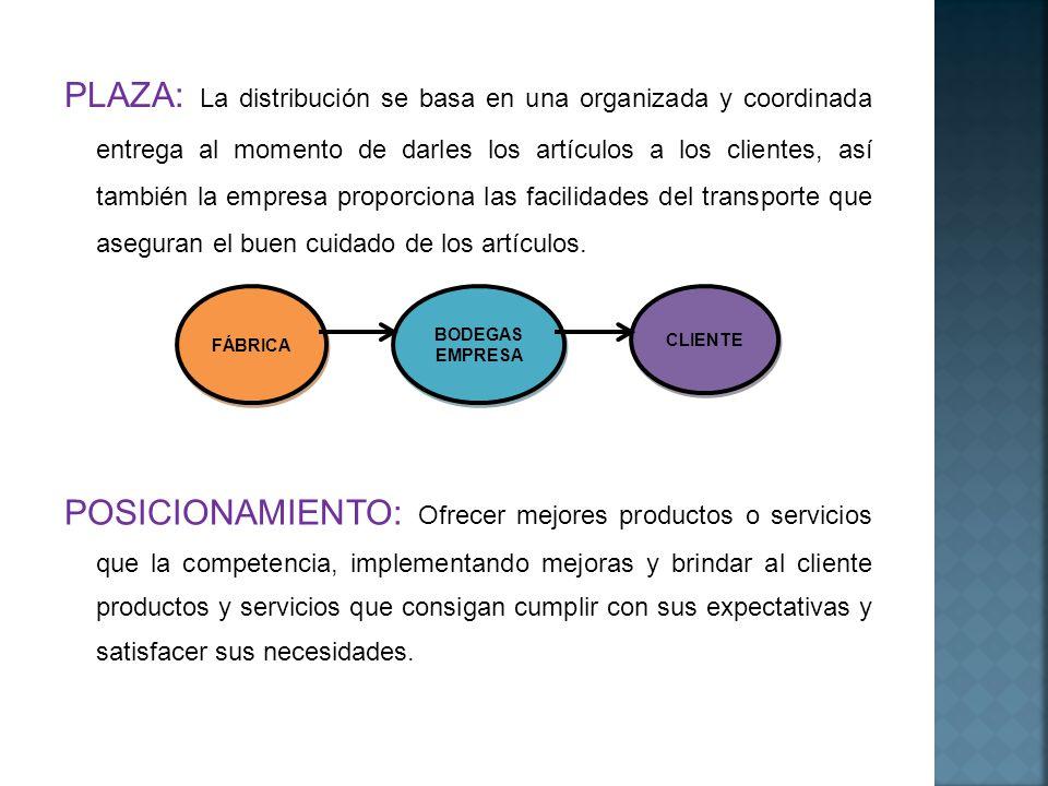 PLAZA: La distribución se basa en una organizada y coordinada entrega al momento de darles los artículos a los clientes, así también la empresa proporciona las facilidades del transporte que aseguran el buen cuidado de los artículos.