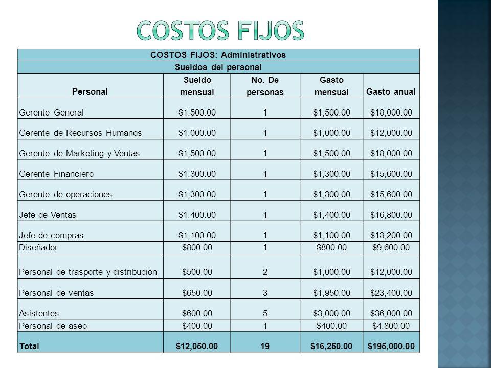 COSTOS FIJOS: Administrativos