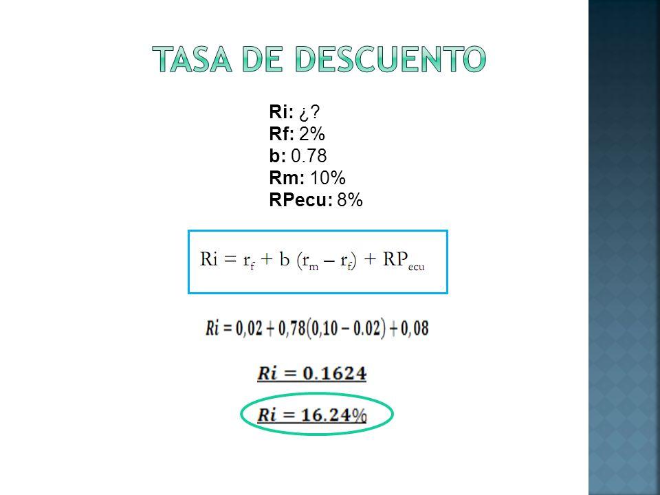 TASA DE DESCUENTO Ri: ¿ Rf: 2% b: 0.78 Rm: 10% RPecu: 8%