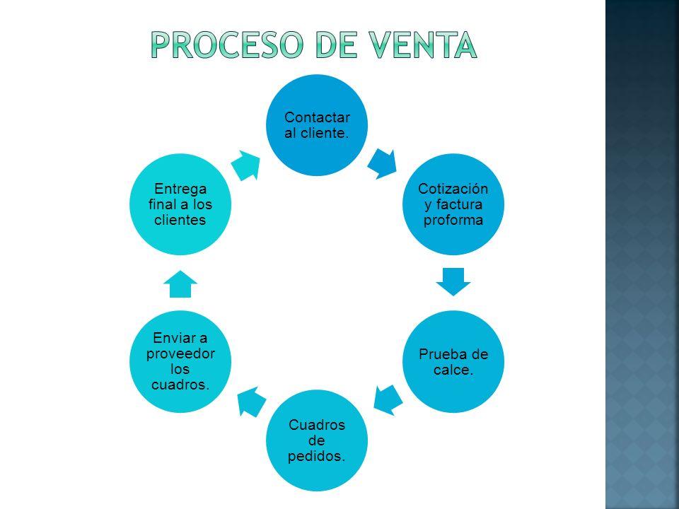 PROCESO DE VENTA Contactar al cliente. Cotización y factura proforma