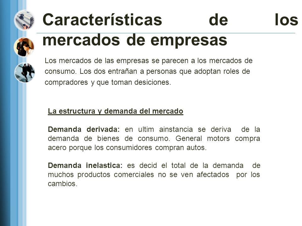 Características de los mercados de empresas