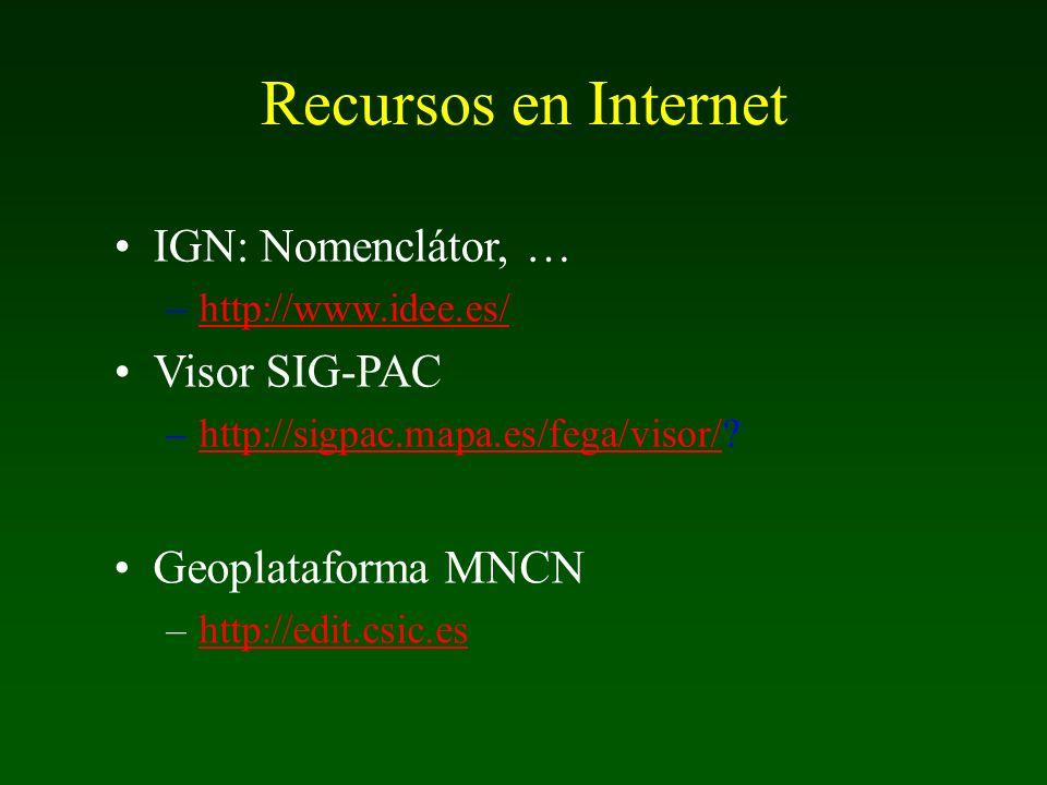 Recursos en Internet IGN: Nomenclátor, … Visor SIG-PAC