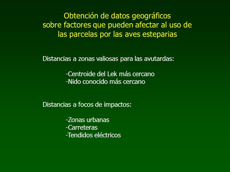 Obtención de datos geográficos