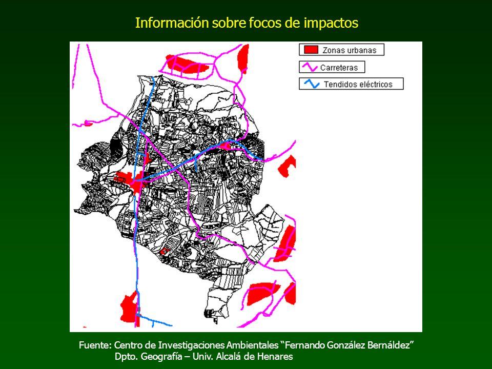Información sobre focos de impactos
