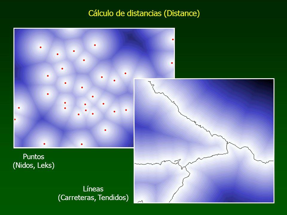Cálculo de distancias (Distance)