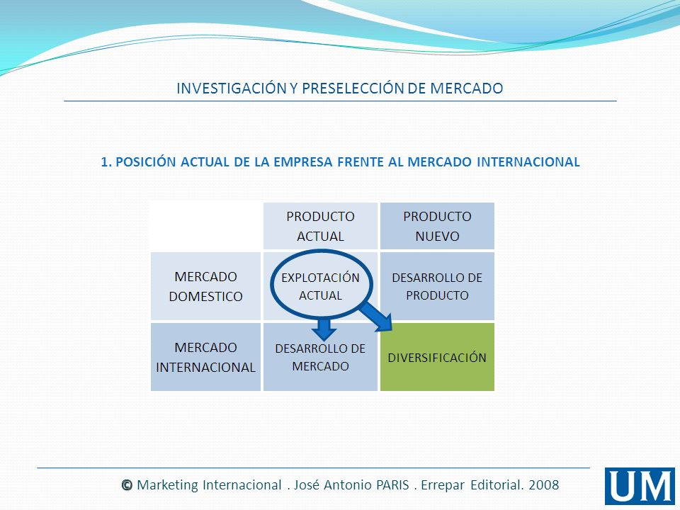 1. POSICIÓN ACTUAL DE LA EMPRESA FRENTE AL MERCADO INTERNACIONAL