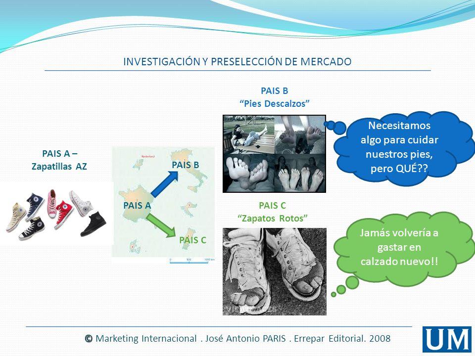 INVESTIGACIÓN Y PRESELECCIÓN DE MERCADO