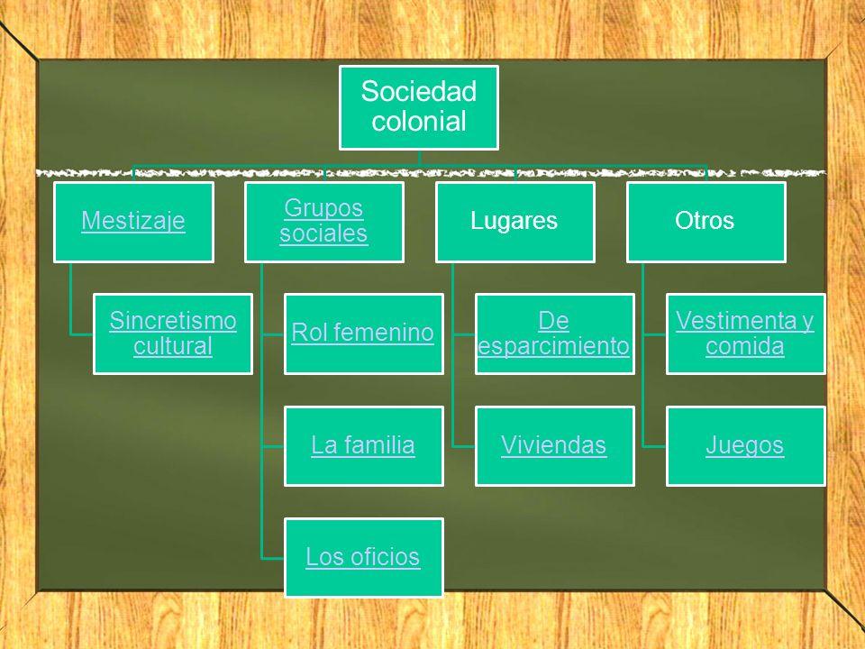 Sociedad colonial Mestizaje Sincretismo cultural Grupos sociales