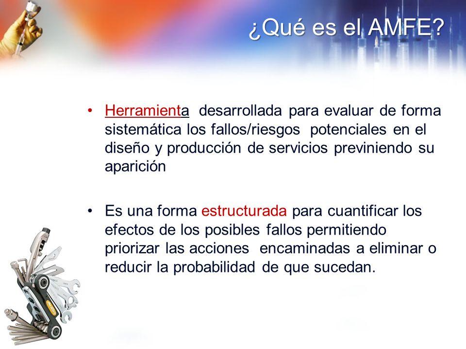 ¿Qué es el AMFE