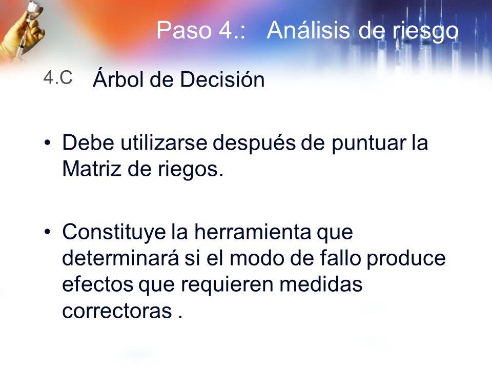 Paso 4.: Análisis de riesgo