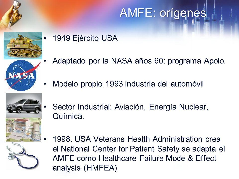 AMFE: orígenes 1949 Ejército USA