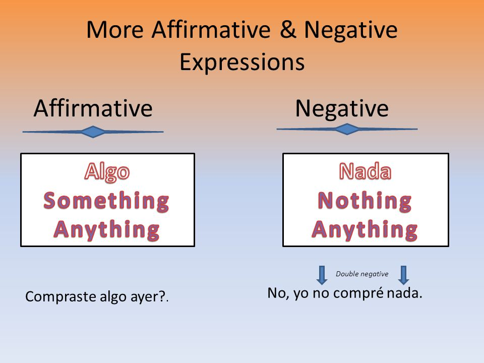 More Affirmative & Negative Expressions