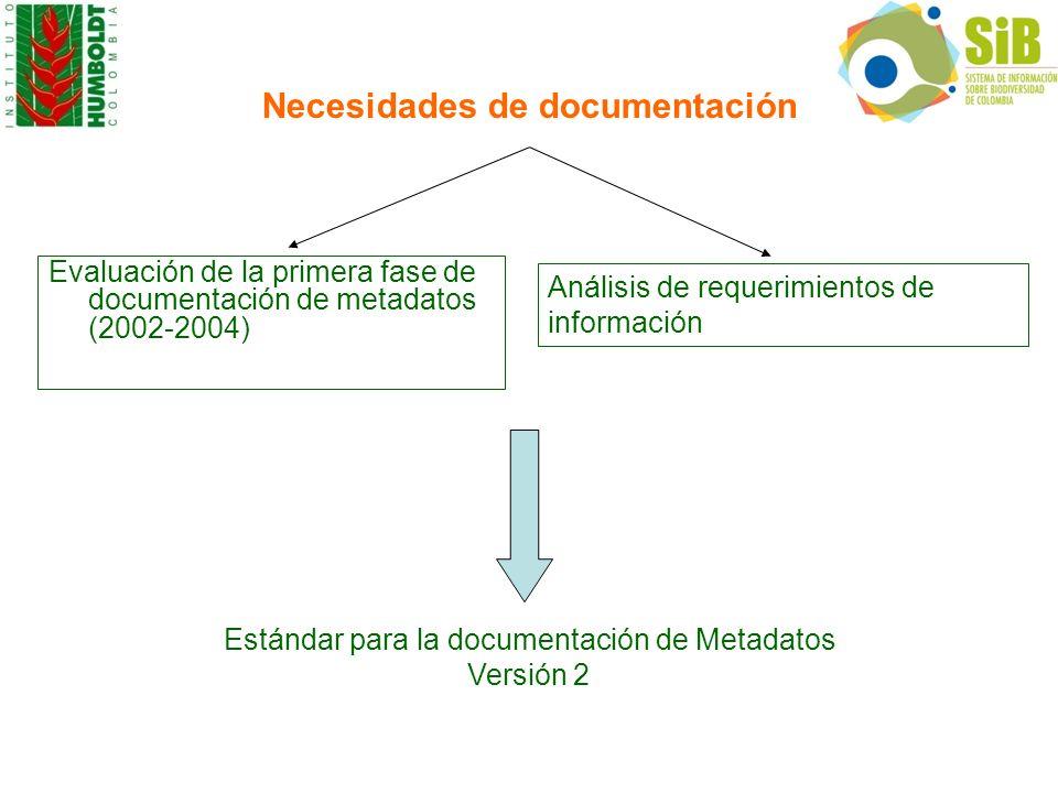 Necesidades de documentación