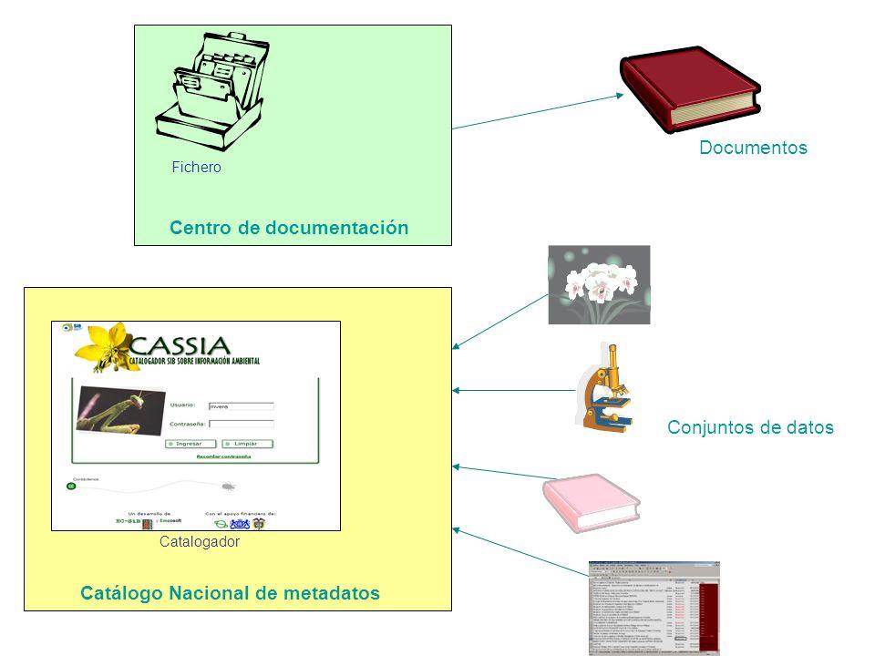 Centro de documentación Catálogo Nacional de metadatos