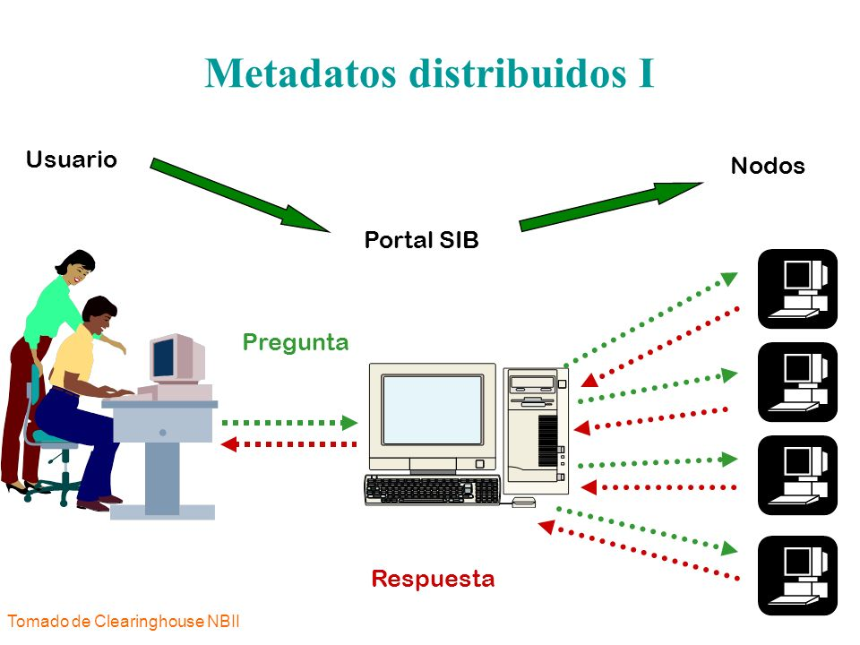 Metadatos distribuidos I