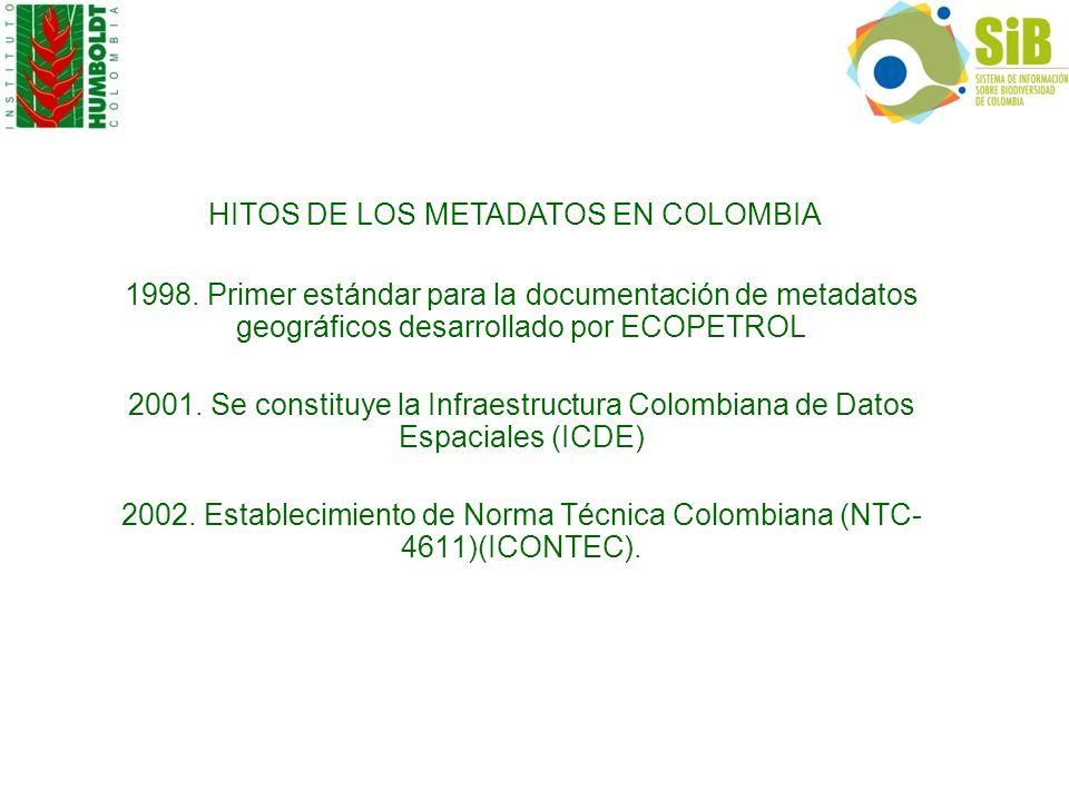 2002. Establecimiento de Norma Técnica Colombiana (NTC-4611)(ICONTEC).