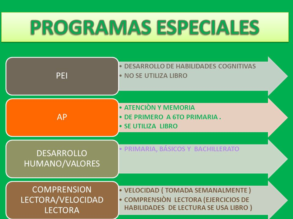 PROGRAMAS ESPECIALES PEI AP DESARROLLO HUMANO/VALORES