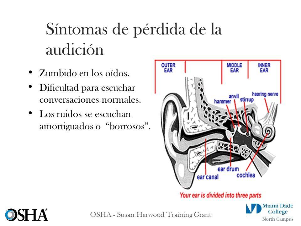 Síntomas de pérdida de la audición