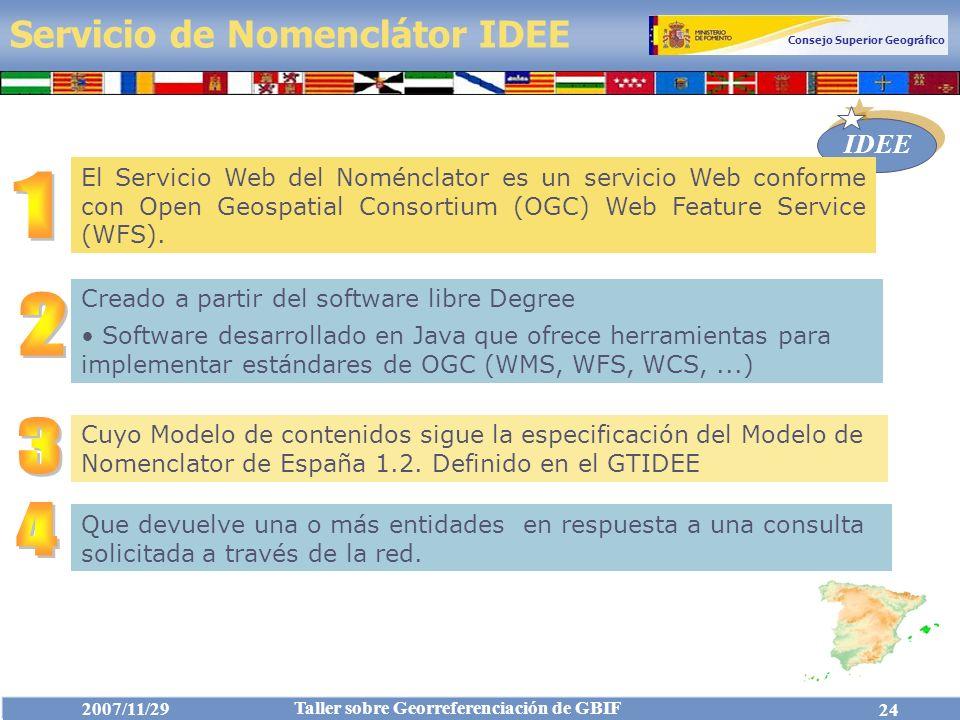 Servicio de Nomenclátor IDEE