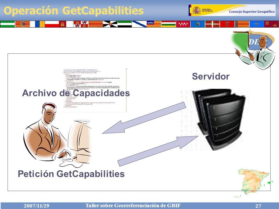 Operación GetCapabilities