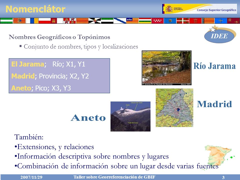 Río Jarama Madrid Aneto