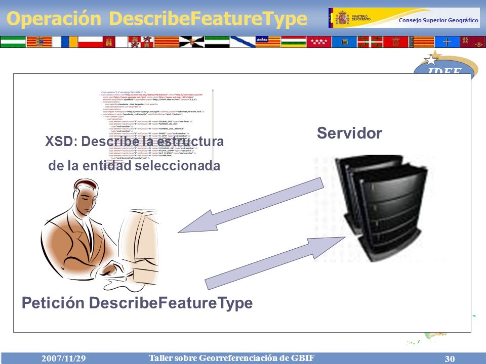 Operación DescribeFeatureType